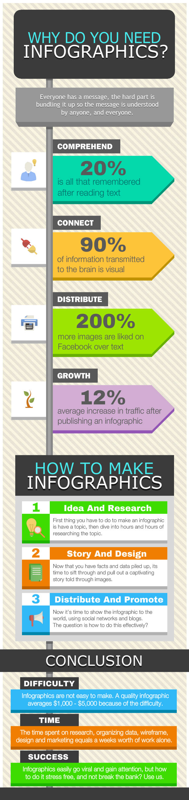 benefits-of-infographics