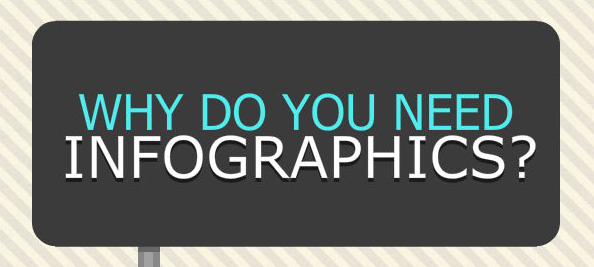 8 Reasons to Use Infographics in Your Business